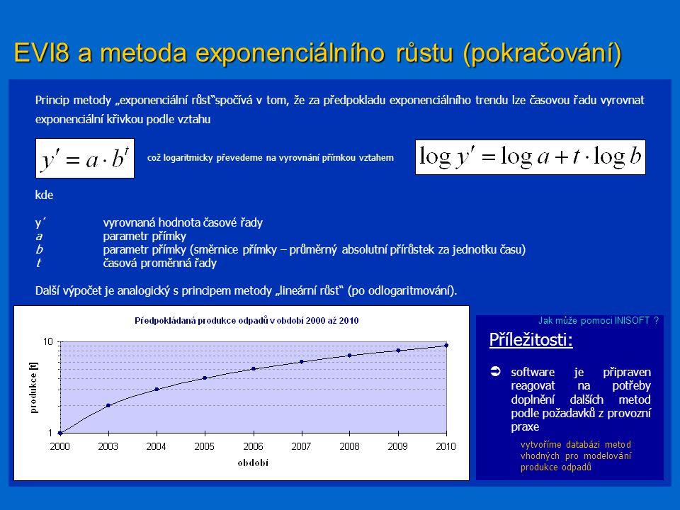 EVI8 a metoda exponenciálního růstu (pokračování)