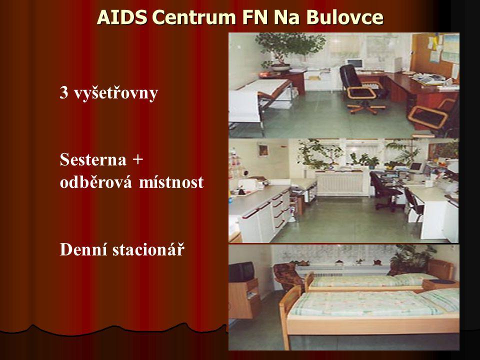 AIDS Centrum FN Na Bulovce