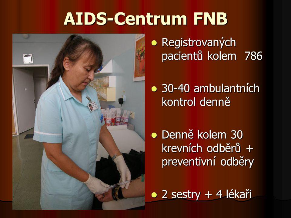 AIDS-Centrum FNB Registrovaných pacientů kolem 786
