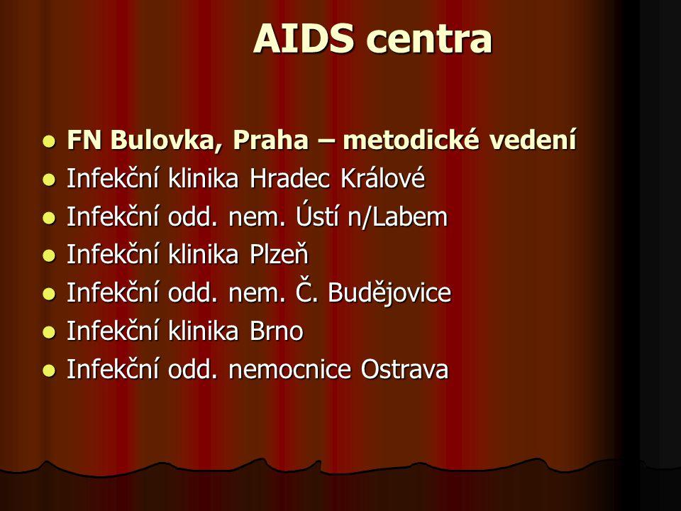 AIDS centra FN Bulovka, Praha – metodické vedení