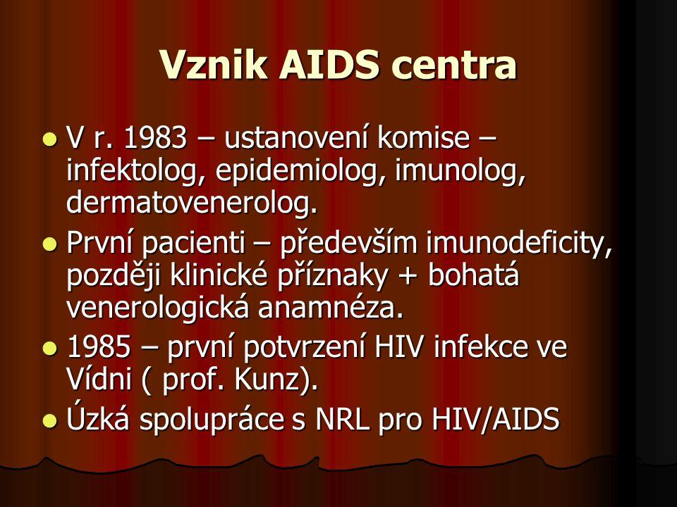 Vznik AIDS centra V r. 1983 – ustanovení komise – infektolog, epidemiolog, imunolog, dermatovenerolog.