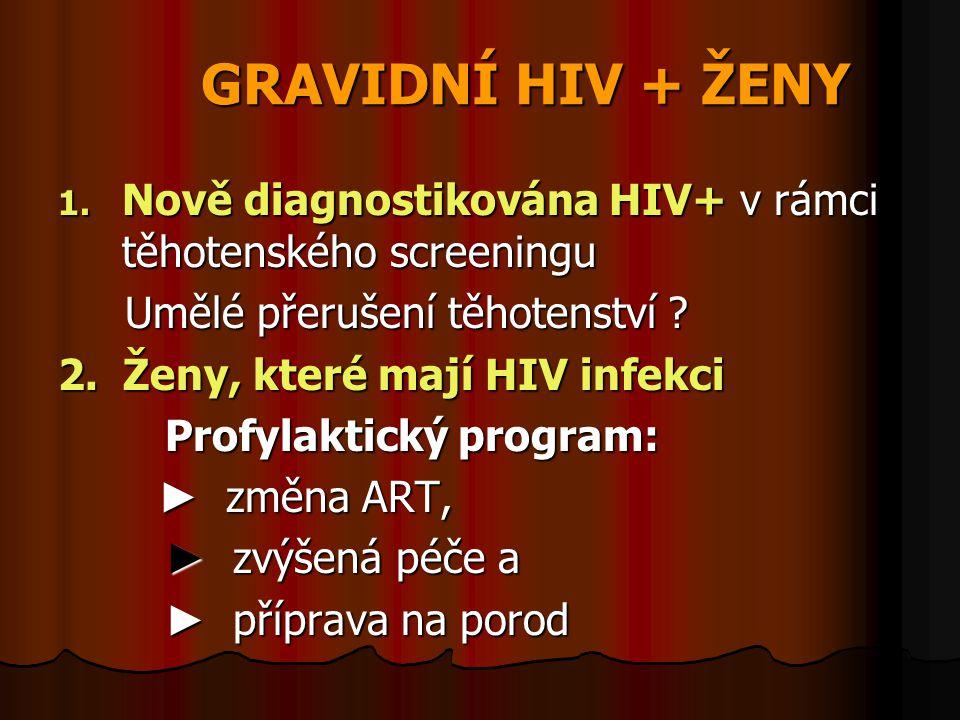 GRAVIDNÍ HIV + ŽENY Nově diagnostikována HIV+ v rámci těhotenského screeningu. Umělé přerušení těhotenství