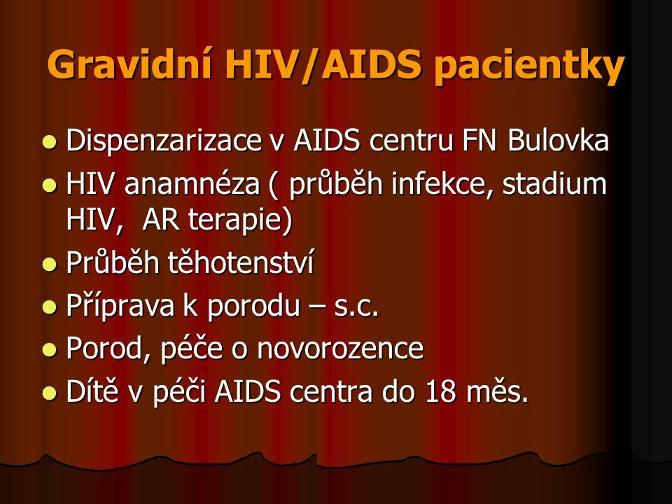 Gravidní HIV/AIDS pacientky