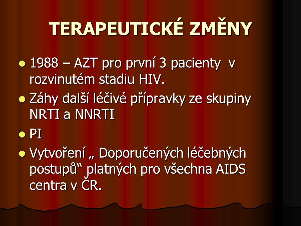 TERAPEUTICKÉ ZMĚNY 1988 – AZT pro první 3 pacienty v rozvinutém stadiu HIV. Záhy další léčivé přípravky ze skupiny NRTI a NNRTI.