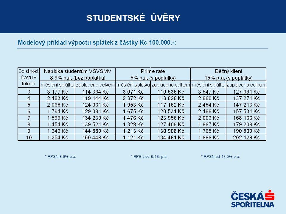 STUDENTSKÉ ÚVĚRY Modelový příklad výpočtu splátek z částky Kč 100.000,-: * RPSN 8,9% p.a. * RPSN od 6,4% p.a. * RPSN od 17,5% p.a.