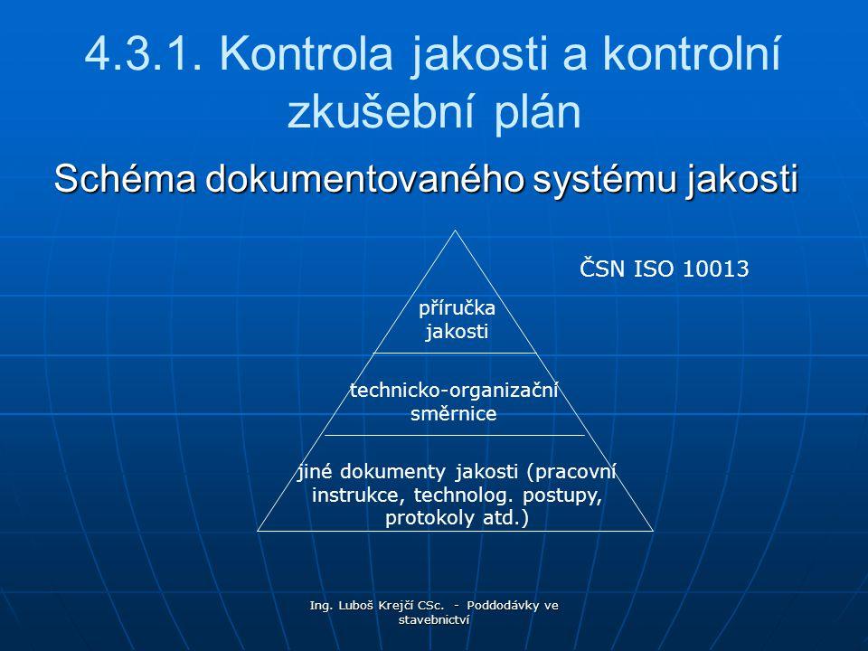 4.3.1. Kontrola jakosti a kontrolní zkušební plán