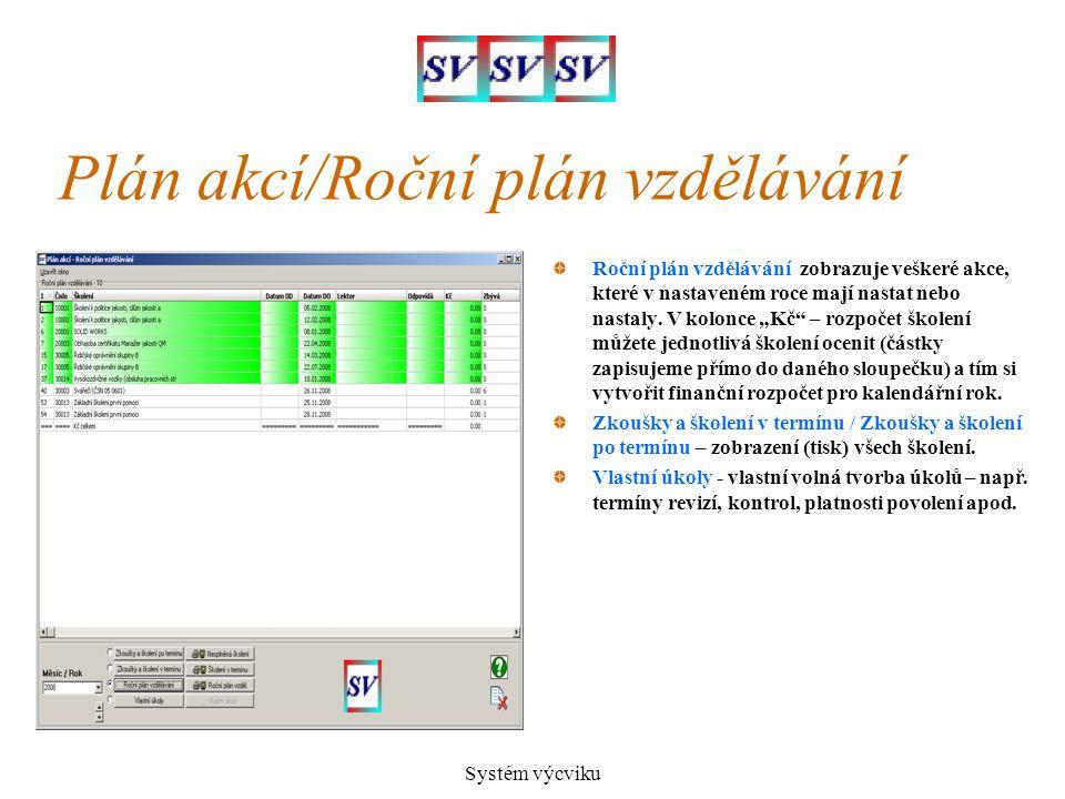 Plán akcí/Roční plán vzdělávání