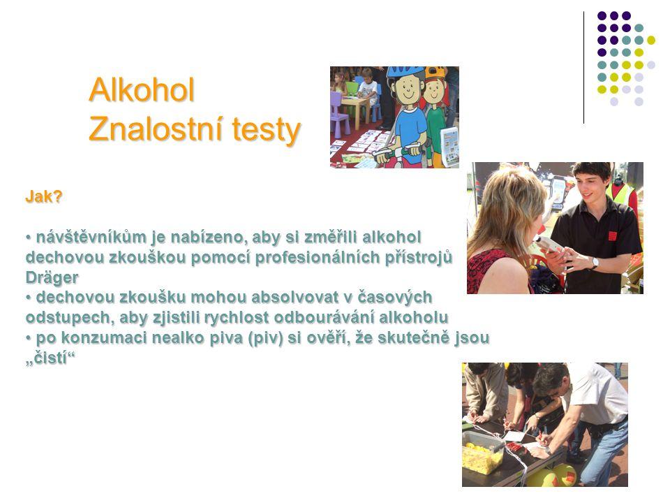 Alkohol Znalostní testy