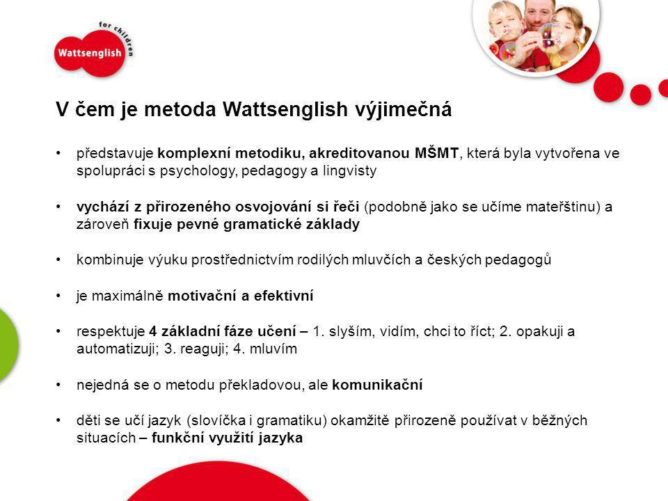 V čem je metoda Wattsenglish výjimečná