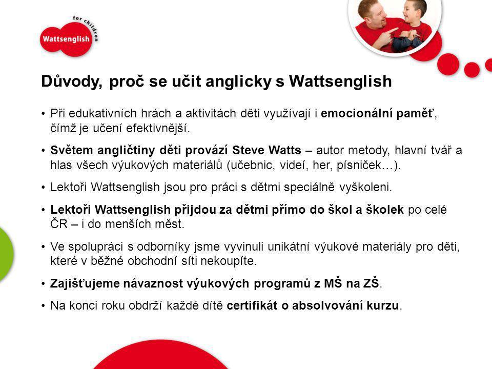 Důvody, proč se učit anglicky s Wattsenglish
