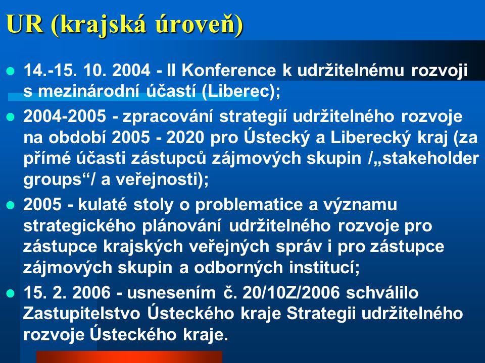 UR (krajská úroveň) 14.-15. 10. 2004 - II Konference k udržitelnému rozvoji s mezinárodní účastí (Liberec);