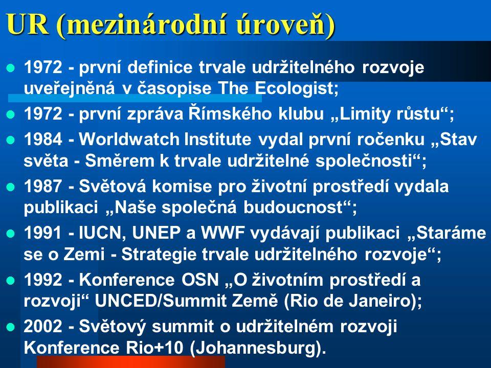 UR (mezinárodní úroveň)