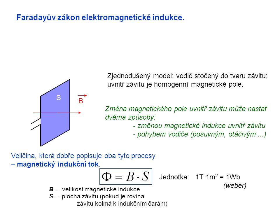Faradayův zákon elektromagnetické indukce.
