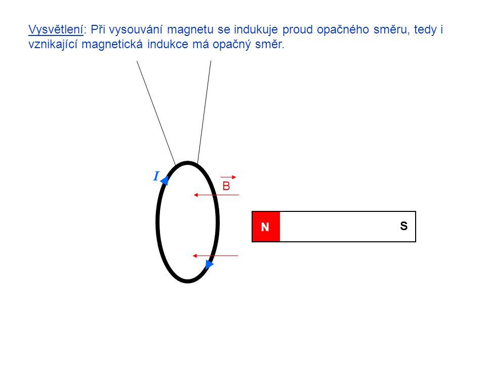 Vysvětlení: Při vysouvání magnetu se indukuje proud opačného směru, tedy i vznikající magnetická indukce má opačný směr.