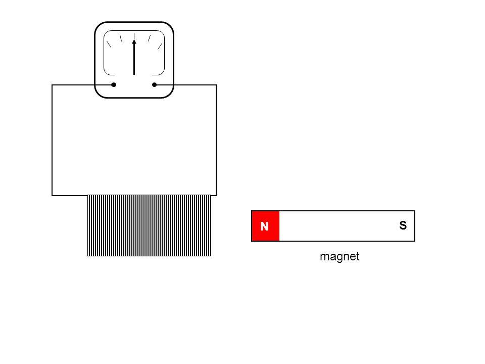 N S magnet