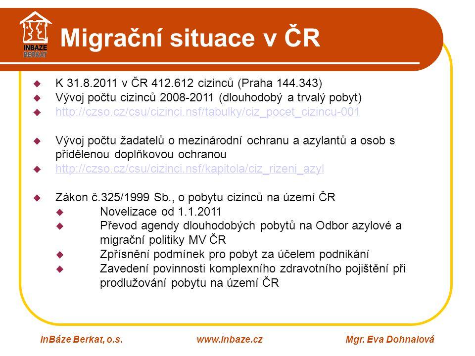 Migrační situace v ČR K 31.8.2011 v ČR 412.612 cizinců (Praha 144.343)