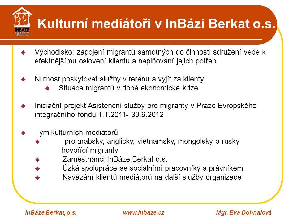Kulturní mediátoři v InBázi Berkat o.s.
