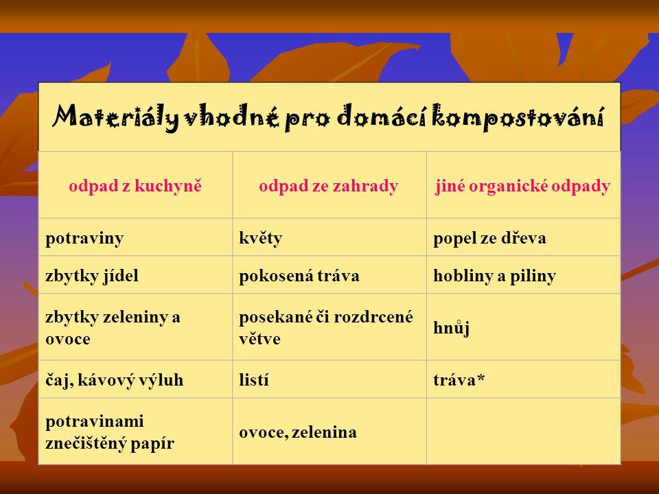 Materiály vhodné pro domácí kompostování