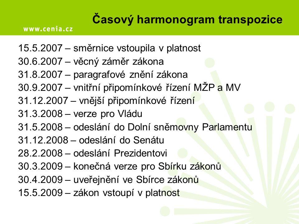 Časový harmonogram transpozice