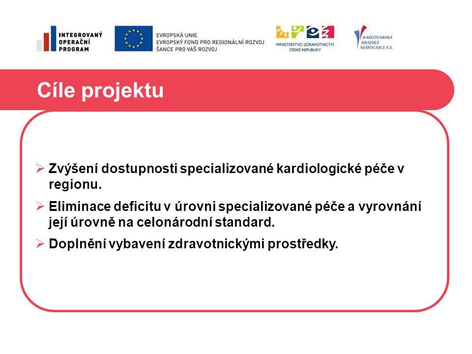 Cíle projektu Zvýšení dostupnosti specializované kardiologické péče v regionu.