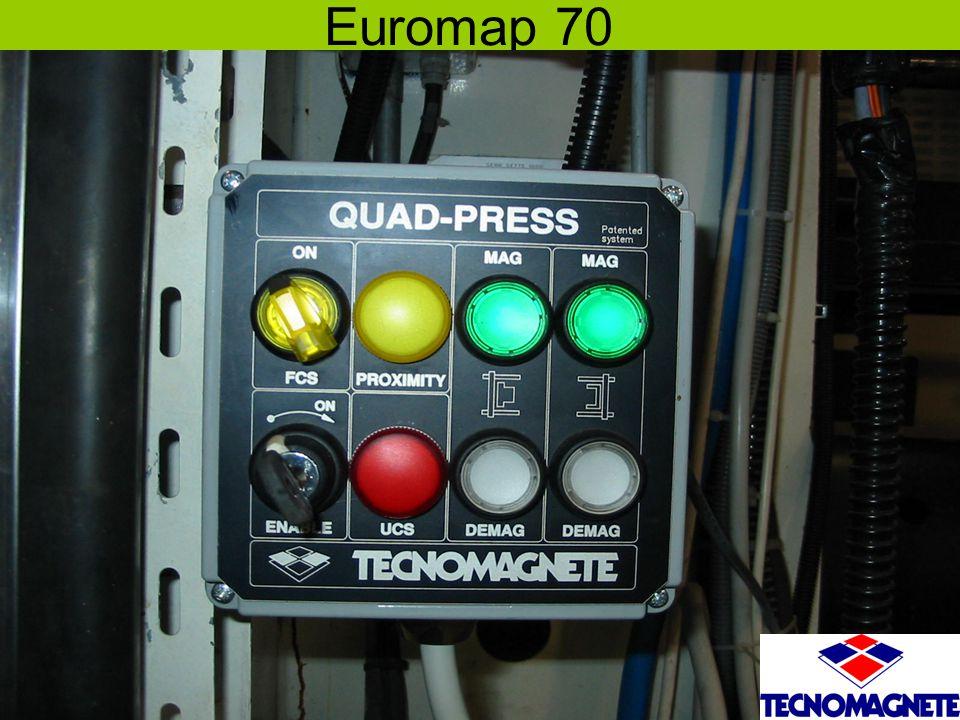 Euromap 70