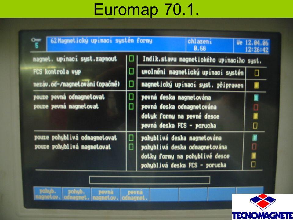 Euromap 70.1.