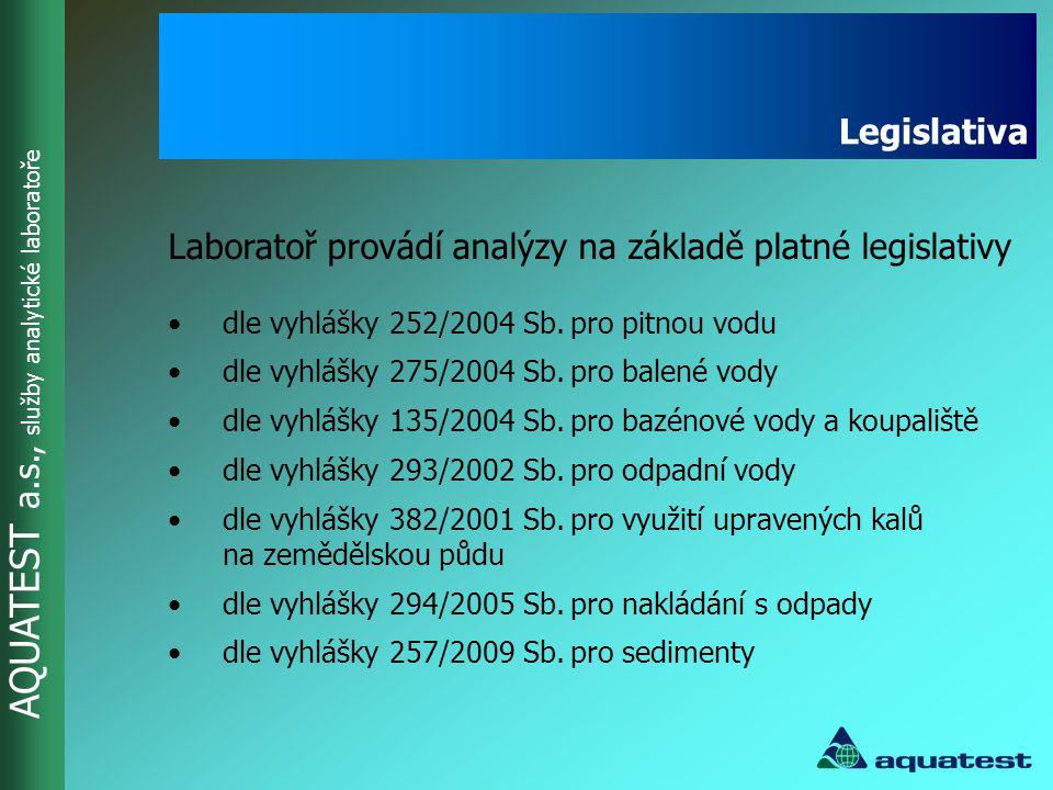Laboratoř provádí analýzy na základě platné legislativy