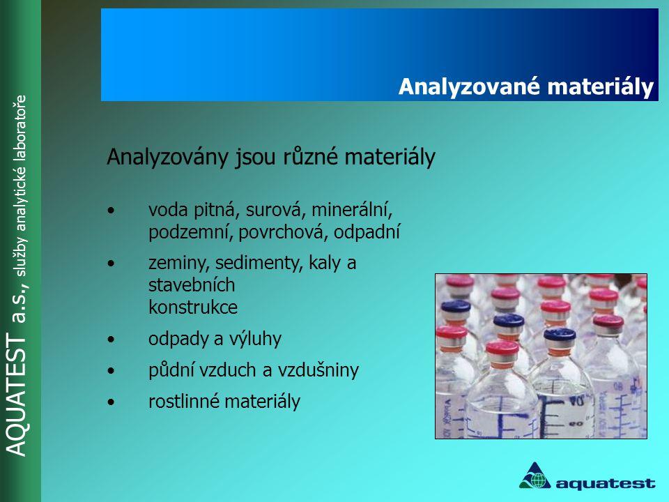 Analyzované materiály