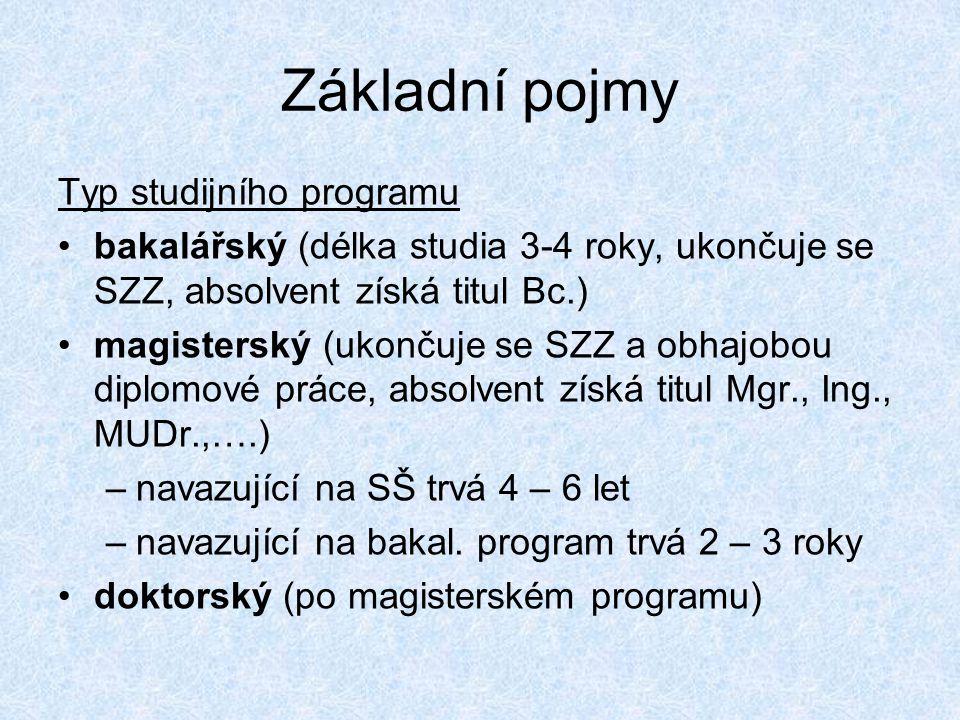 Základní pojmy Typ studijního programu
