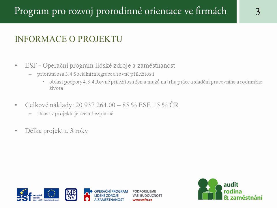 3 Informace o projektu. ESF - Operační program lidské zdroje a zaměstnanost. prioritní osa 3.4 Sociální integrace a rovné příležitosti.