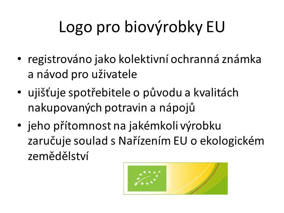Logo pro biovýrobky EU registrováno jako kolektivní ochranná známka a návod pro uživatele.