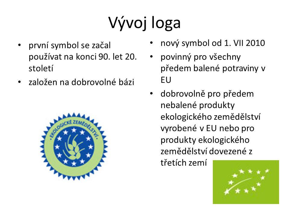 Vývoj loga nový symbol od 1. VII 2010