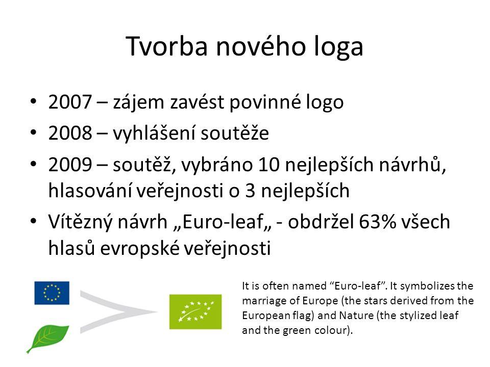 Tvorba nového loga 2007 – zájem zavést povinné logo