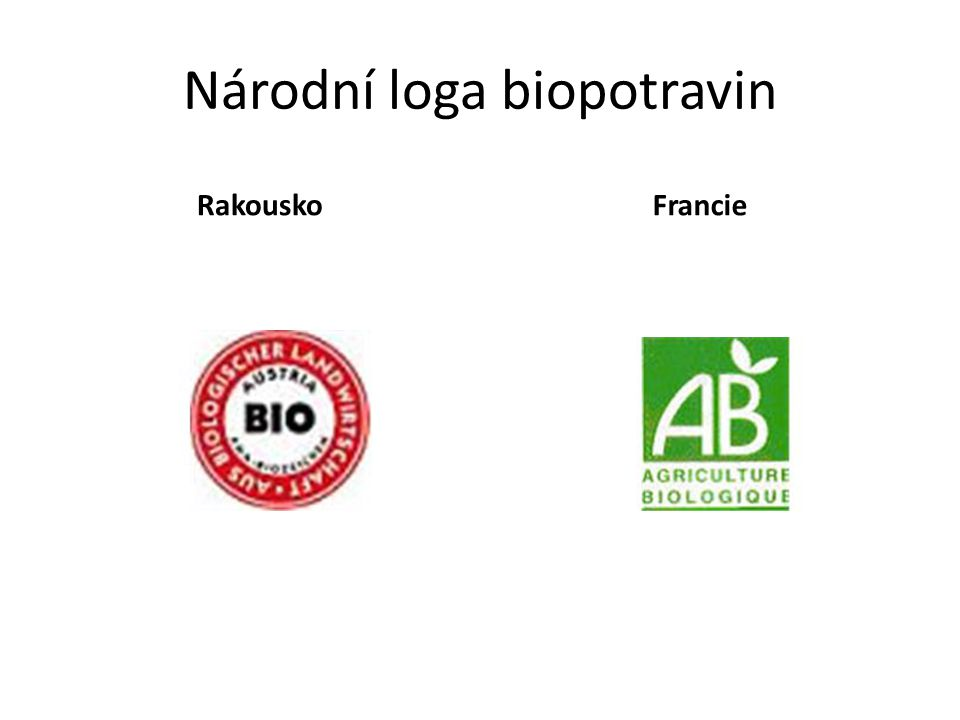 Národní loga biopotravin
