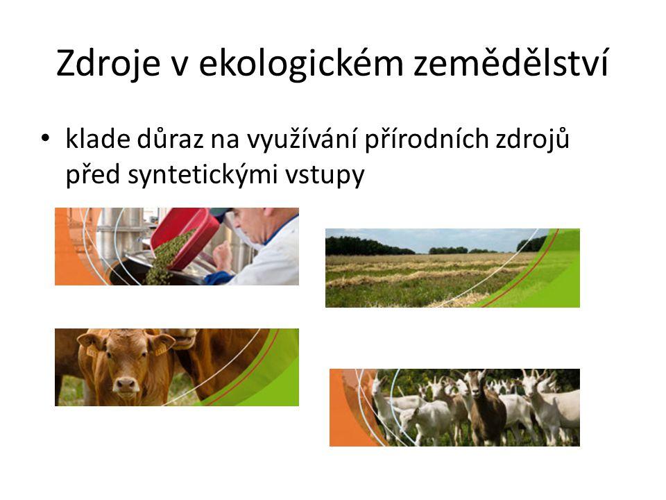 Zdroje v ekologickém zemědělství