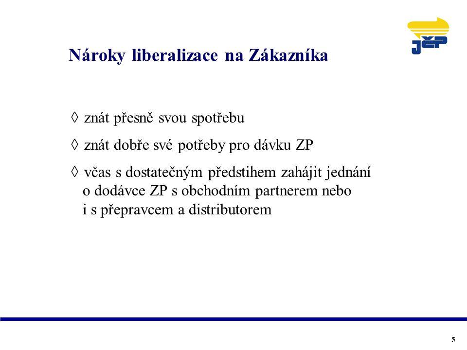 Nároky liberalizace na Zákazníka