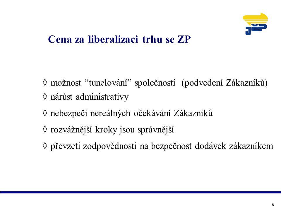 Cena za liberalizaci trhu se ZP