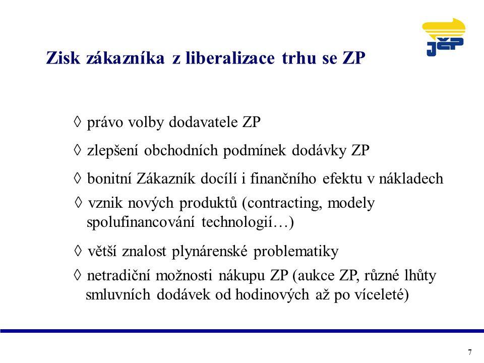 Zisk zákazníka z liberalizace trhu se ZP