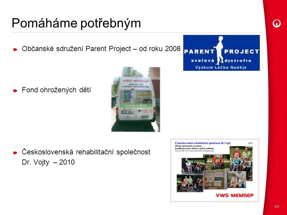 Pomáháme potřebným Občanské sdružení Parent Project – od roku 2008
