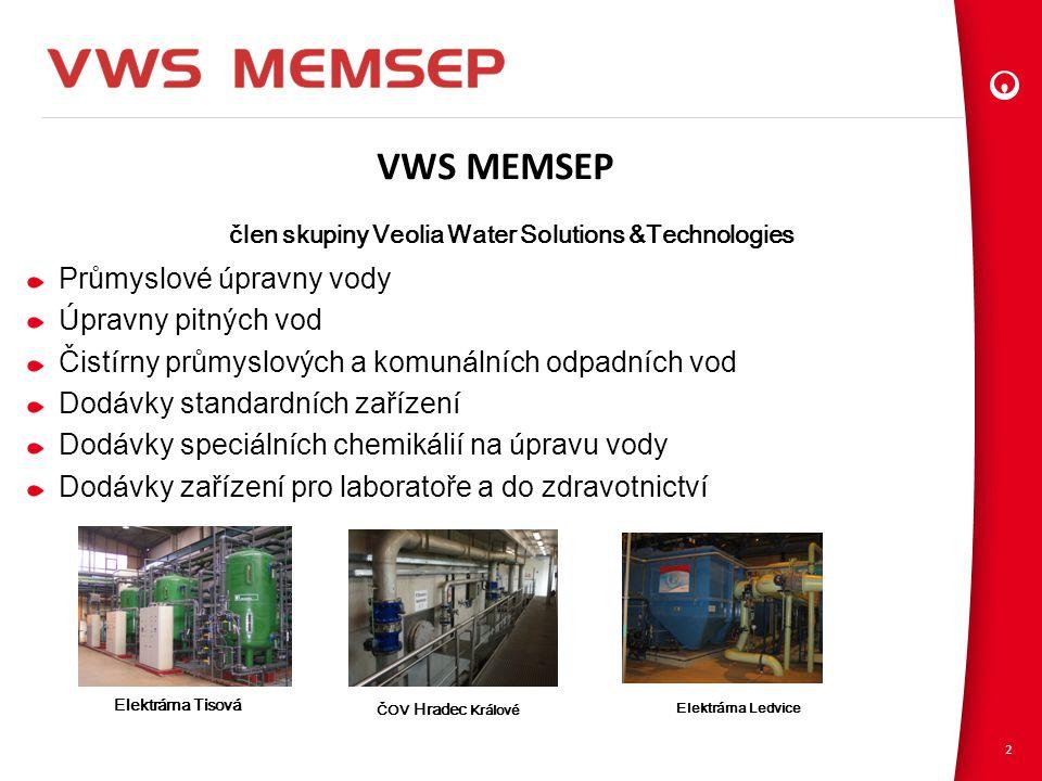 VWS MEMSEP Průmyslové úpravny vody Úpravny pitných vod