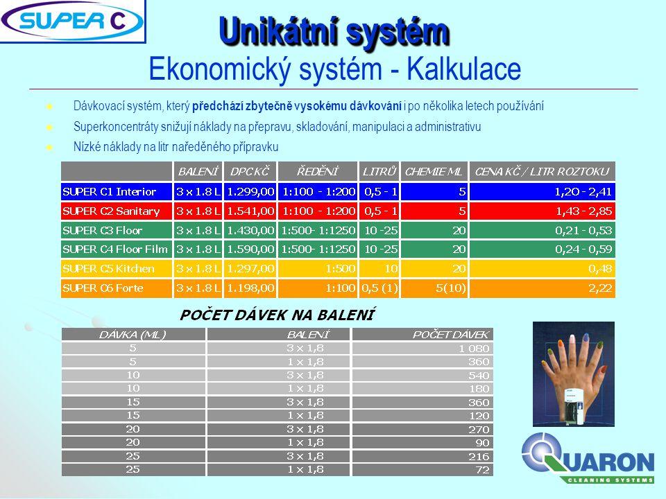 Ekonomický systém - Kalkulace