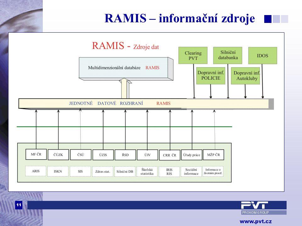 RAMIS – informační zdroje