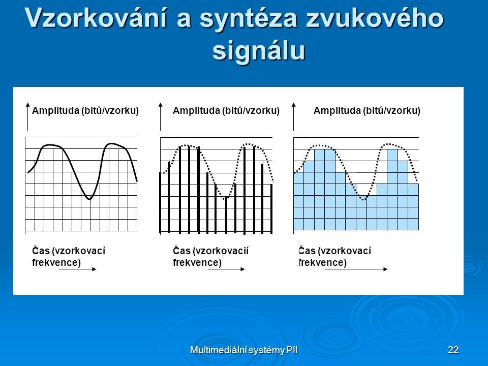 Vzorkování a syntéza zvukového signálu