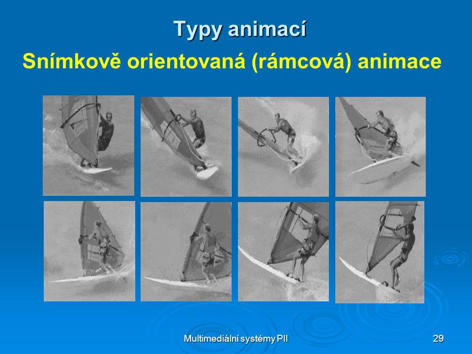 Snímkově orientovaná (rámcová) animace