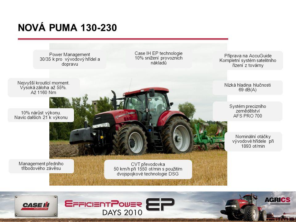 NOVÁ PUMA 130-230 Power Management