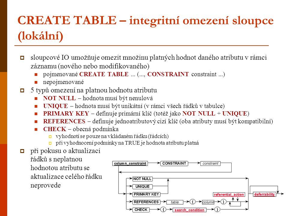 CREATE TABLE – integritní omezení sloupce (lokální)