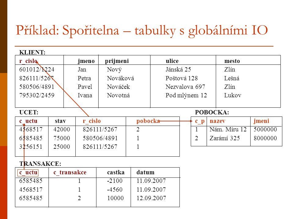 Příklad: Spořitelna – tabulky s globálními IO