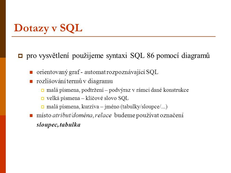 Dotazy v SQL pro vysvětlení použijeme syntaxi SQL 86 pomocí diagramů
