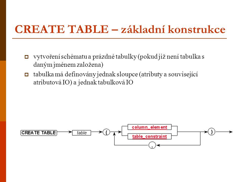 CREATE TABLE – základní konstrukce