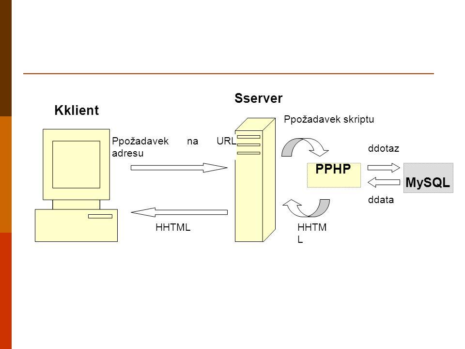 Sserver Kklient PPHP MySQL